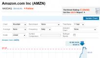 亚马逊将关闭第三方商品广告 对站内卖家来说是利好