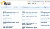 如何使用亚马逊的四项工具提升销量
