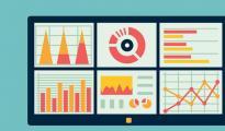 2018亚马逊最佳选品方式,什么数据才是选品的判断标准?