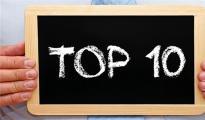 德国电商零售商排行榜出炉,谁上榜了?